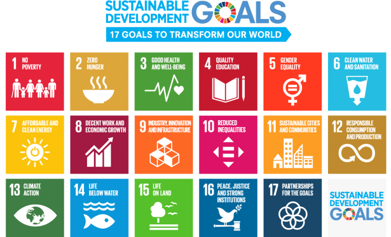 SDGsはじめました。